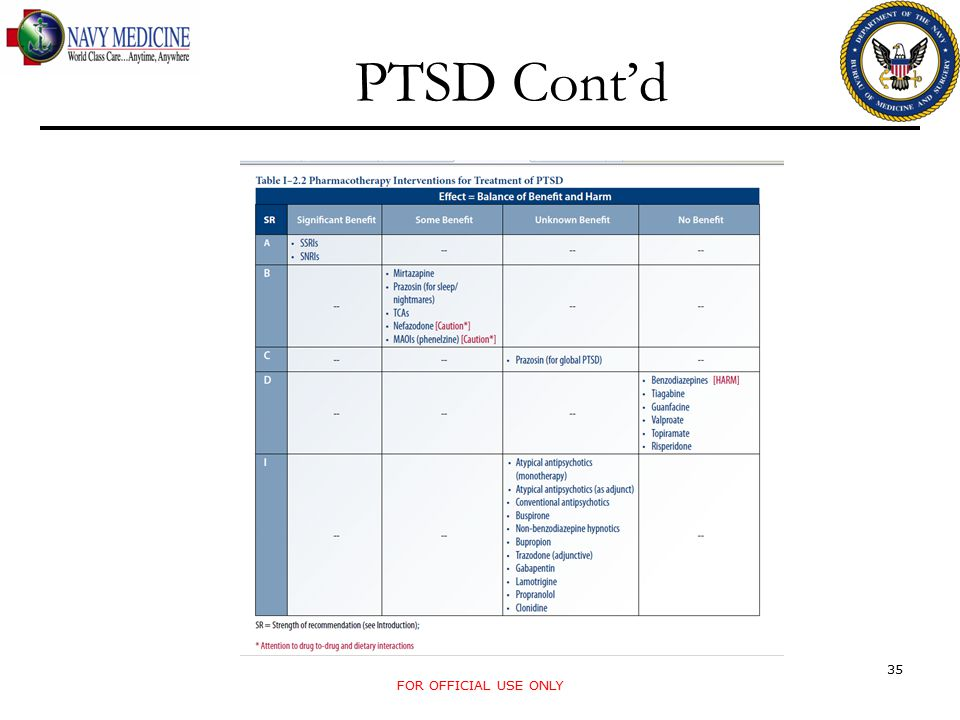 PTSD Cont'd FOR OFFICIAL USE ONLY 35