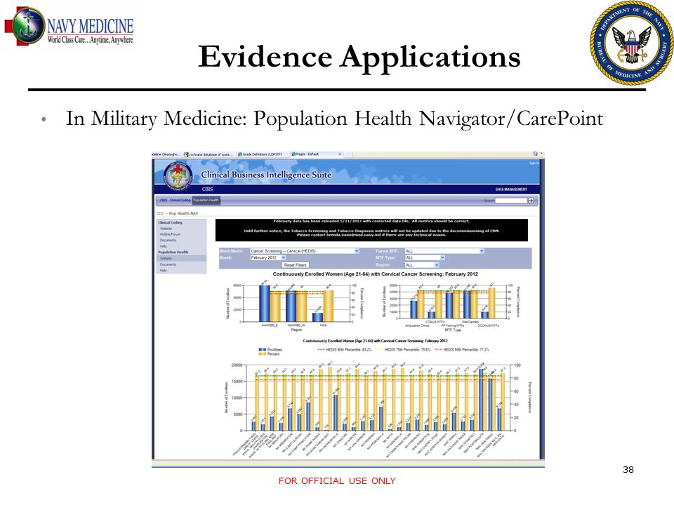 FOR OFFICIAL USE ONLY 38 Evidence Applications In Military Medicine: Population Health Navigator/CarePoint