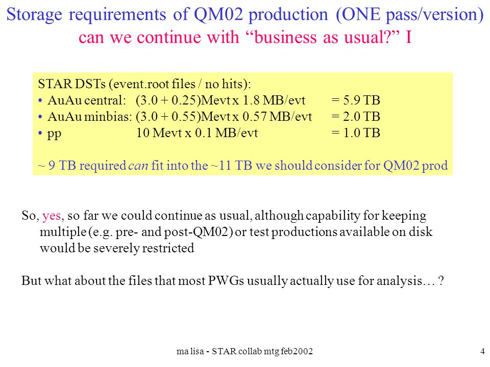 "ma lisa - STAR collab mtg feb20024 Storage requirements of QM02 production (ONE pass/version) can we continue with ""business as usual?"" I STAR DSTs (e"