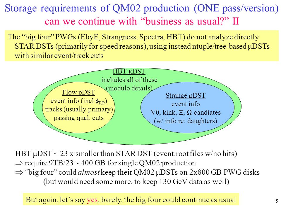 ma lisa - STAR collab mtg feb20025 HBT  DST includes all of these (modulo details) Storage requirements of QM02 production (ONE pass/version) can we