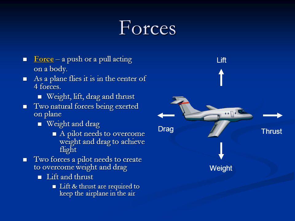 Fast Moving Air; Low Air Pressure Air travels farther Slow Moving Air; High Air Pressure airfoil BERNOULLI'S PRINCIPLE DIAGRAM Leading edge Trailing edge