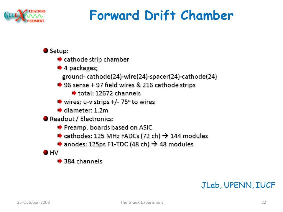 25-October-2008The GlueX Experiment22 Forward Drift Chamber Setup: Setup: cathode strip chamber cathode strip chamber 4 packages; 4 packages; ground- cathode(24)-wire(24)-spacer(24)-cathode(24) ground- cathode(24)-wire(24)-spacer(24)-cathode(24) 96 sense + 97 field wires & 216 cathode strips 96 sense + 97 field wires & 216 cathode strips total: 12672 channels total: 12672 channels wires; u-v strips +/- 75 o to wires wires; u-v strips +/- 75 o to wires diameter: 1.2m diameter: 1.2m Readout / Electronics: Readout / Electronics: Preamp.