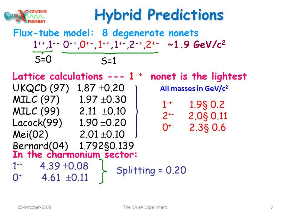 Hybrid Predictions Flux-tube model: 8 degenerate nonets 1 ++,1 -- 0 -+,0 +-,1 -+,1 +-,2 -+,2 +- ~1.9 GeV/c 2 Lattice calculations --- 1 -+ nonet is the lightest UKQCD (97) 1.87  0.20 MILC (97) 1.97  0.30 MILC (99) 2.11  0.10 Lacock(99) 1.90  0.20 Mei(02) 2.01  0.10 Bernard(04) 1.792 § 0.139 In the charmonium sector: 1 -+ 4.39  0.08 0 +- 4.61  0.11 Splitting = 0.20 1 -+ 1.9 § 0.2 2 +- 2.0 § 0.11 0 +- 2.3 § 0.6 S=0 S=1 All masses in GeV/c 2 25-October-20086The GlueX Experiment