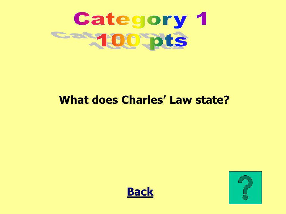 What does Charles' Law state Back