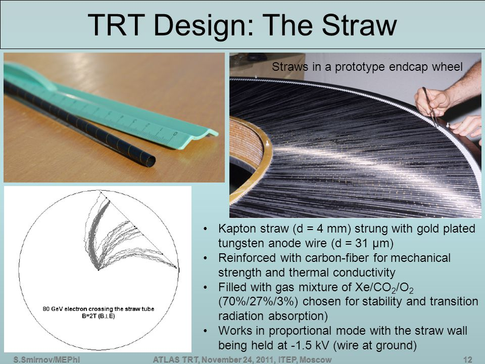 S.Smirnov/MEPhIATLAS TRT, November 24, 2011, ITEP, Moscow TRT Design: The Straw Straws in a prototype endcap wheel Kapton straw (d = 4 mm) strung with gold plated tungsten anode wire (d = 31 μm) Reinforced with carbon-fiber for mechanical strength and thermal conductivity Filled with gas mixture of Xe/CO 2 /O 2 (70%/27%/3%) chosen for stability and transition radiation absorption) Works in proportional mode with the straw wall being held at -1.5 kV (wire at ground)