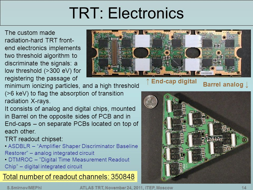 S.Smirnov/MEPhIATLAS TRT, November 24, 2011, ITEP, Moscow TRT: Electronics ↑ End-cap digital Barrel analog ↓ The custom made radiation-hard TRT front- end electronics implements two threshold algorithm to discriminate the signals: a low threshold (>300 eV) for registering the passage of minimum ionizing particles, and a high threshold (>6 keV) to flag the absorption of transition radiation X-rays.