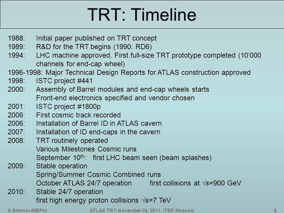 S.Smirnov/MEPhIATLAS TRT, November 24, 2011, ITEP, Moscow TRT: Timeline 1988:Initial paper published on TRT concept 1989:R&D for the TRT begins (1990: RD6) 1994:LHC machine approved.