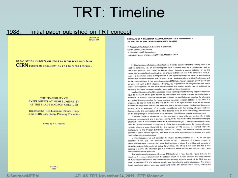 S.Smirnov/MEPhIATLAS TRT, November 24, 2011, ITEP, Moscow TRT: Timeline 1988:Initial paper published on TRT concept