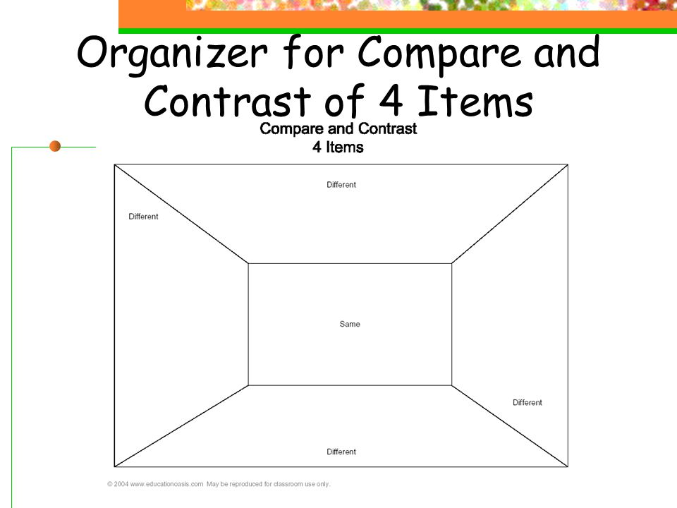 Organizer for Compare and Contrast of 4 Items