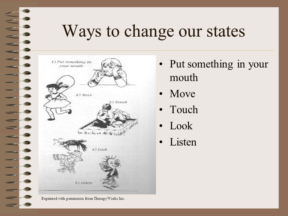 Ways to change our states Put something in your mouth Move Touch Look Listen Reprinted with permission from TherapyWorks Inc.
