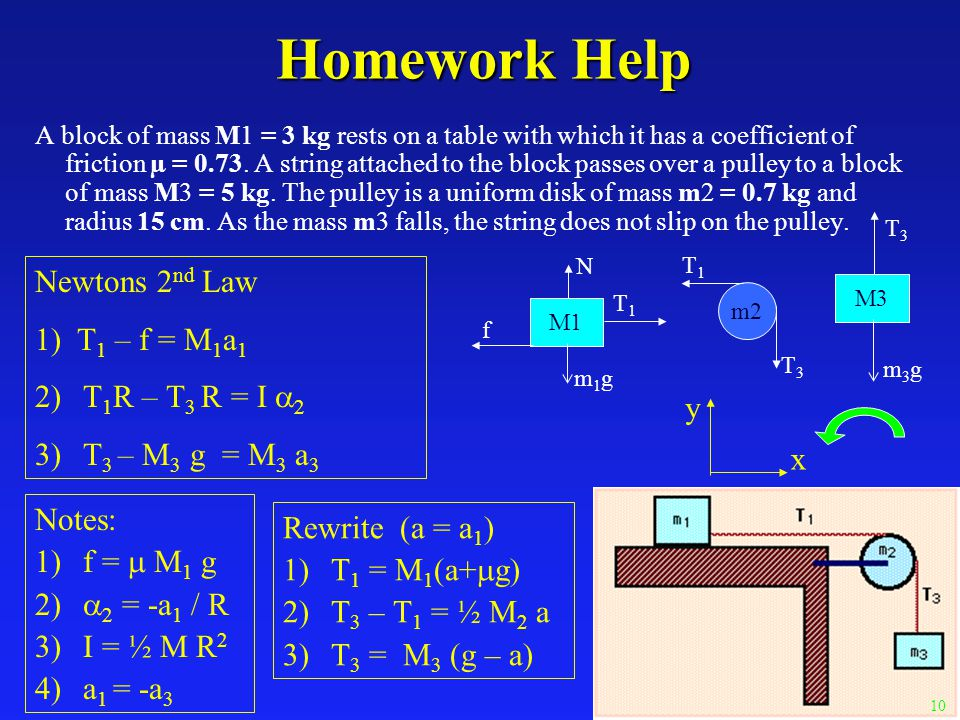 Physics 101: Lecture 17, Pg 2 Homework Help A block of mass M1 = 3 kg rests on a table with which it has a coefficient of friction µ = 0.73.