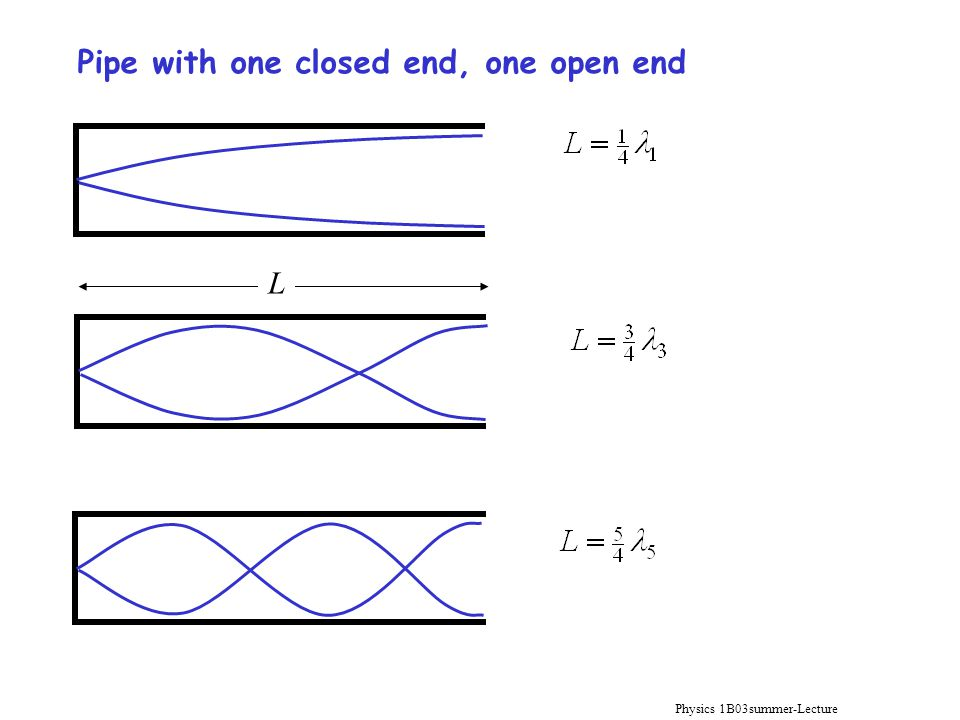 Physics 1B03summer-Lecture 10 L Pipe with one closed end, one open end