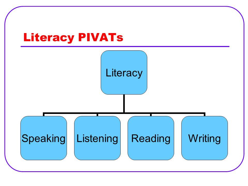Literacy PIVATs Literacy SpeakingListeningReadingWriting