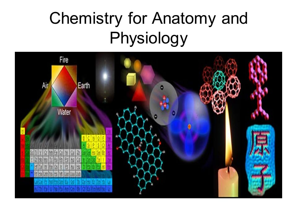 Chemistry for Anatomy and Physiology