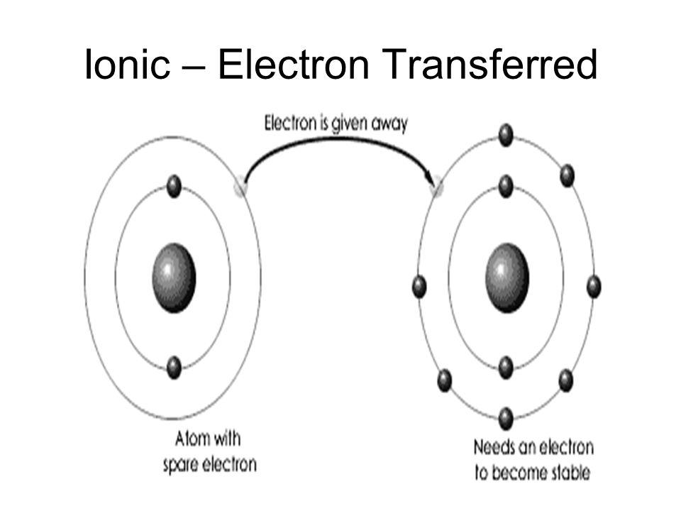 Ionic – Electron Transferred