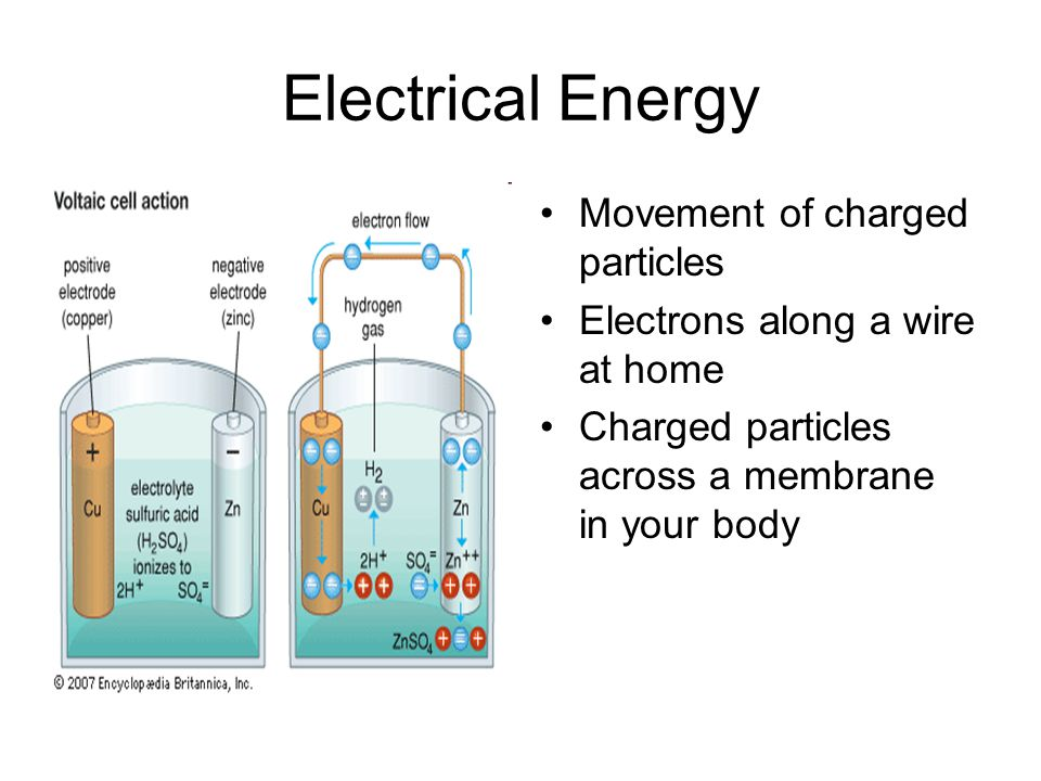 Electrical Energy Movement of charged particles Electrons along a wire at home Charged particles across a membrane in your body