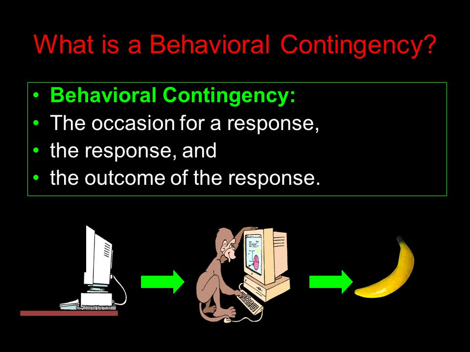 What is a Behavioral Contingency? Behavioral Contingency: The occasion for a response, the response, and the outcome of the response. Text Boxes