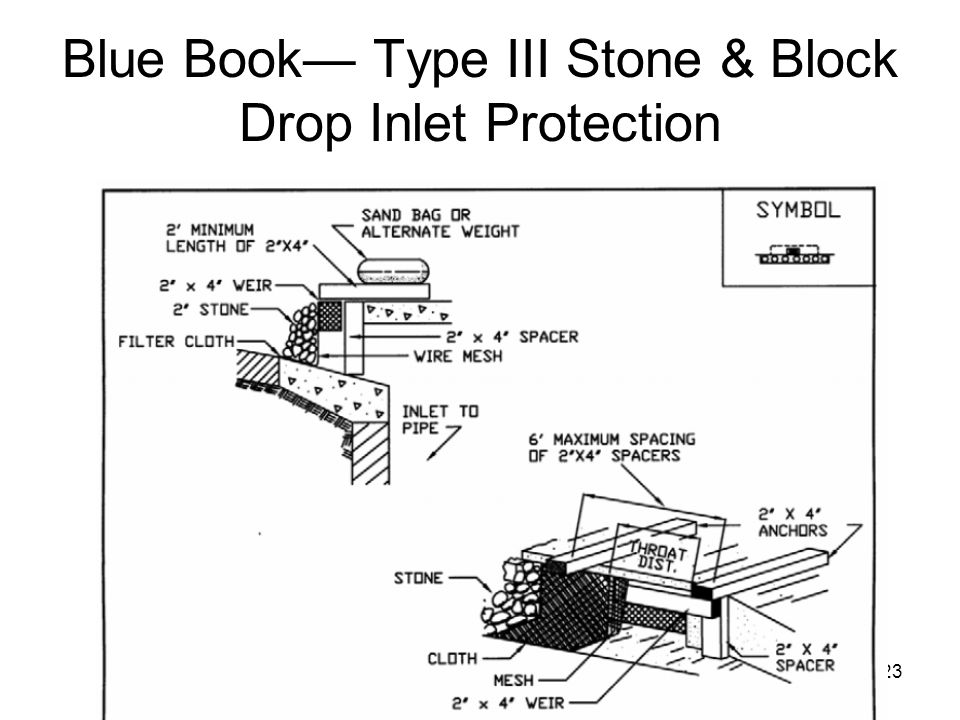 23 Blue Book— Type III Stone & Block Drop Inlet Protection
