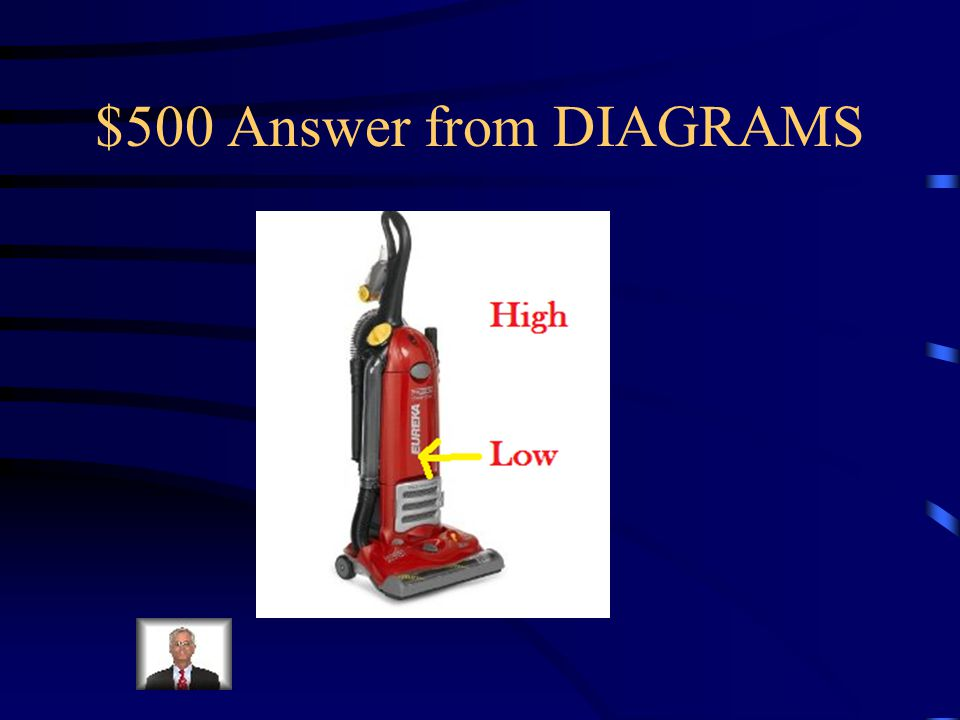 $500 Question from DIAGRAMS Complete the diagram by labelling the high and low air pressure areas