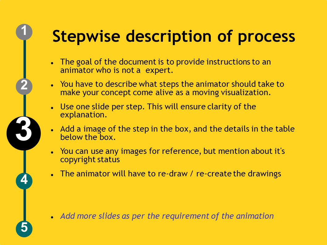 Stepwise description of process The goal of the document is to provide instructions to an animator who is not a expert.