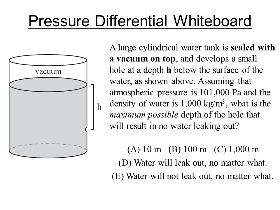 Pressure Differential Whiteboard A large cylindrical water tank is sealed with a vacuum on top, and develops a small hole at a depth h below the surfa