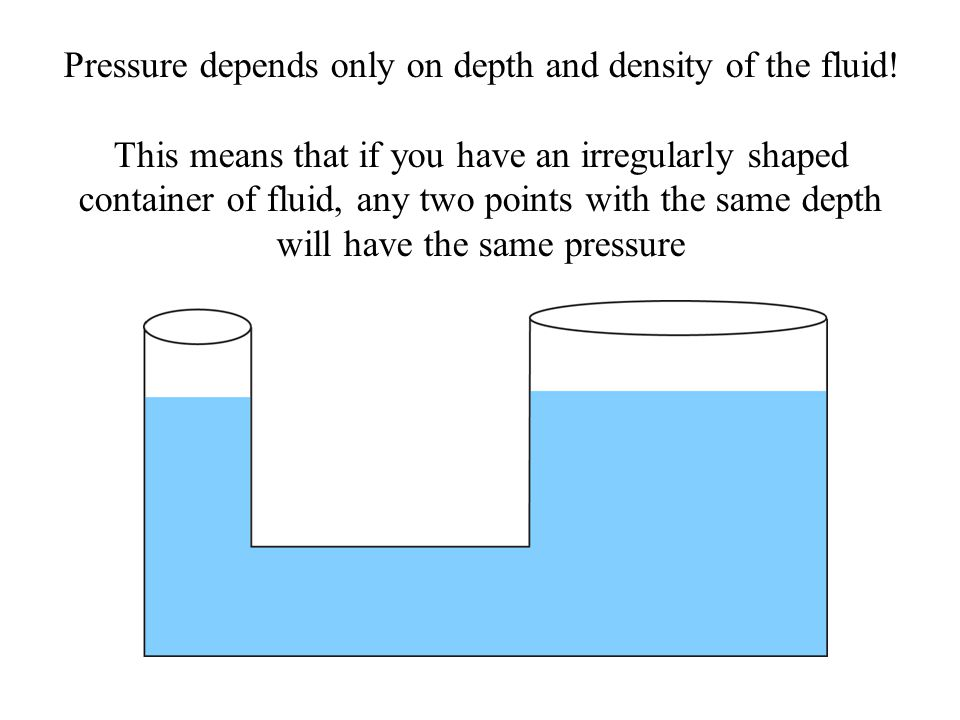 Pressure depends only on depth and density of the fluid! This means that if you have an irregularly shaped container of fluid, any two points with the