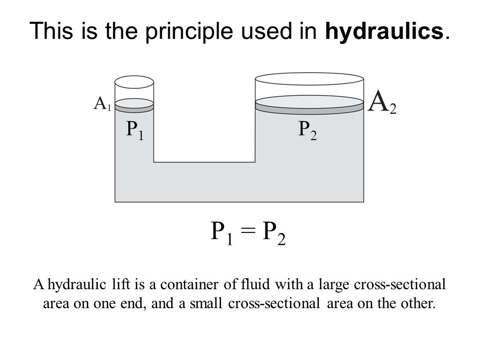 This is the principle used in hydraulics. P1P1 P2P2 P 1 = P 2 A hydraulic lift is a container of fluid with a large cross-sectional area on one end, a