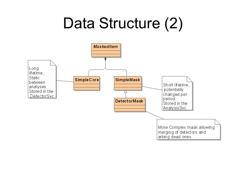 Data Structure (2)