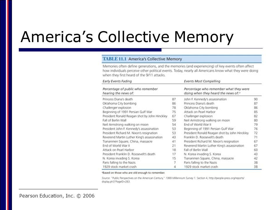 Pearson Education, Inc. © 2006 America's Collective Memory