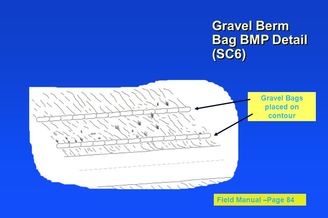 Gravel Berm Bag BMP Detail (SC6) Gravel Bags placed on contour Field Manual –Page 84