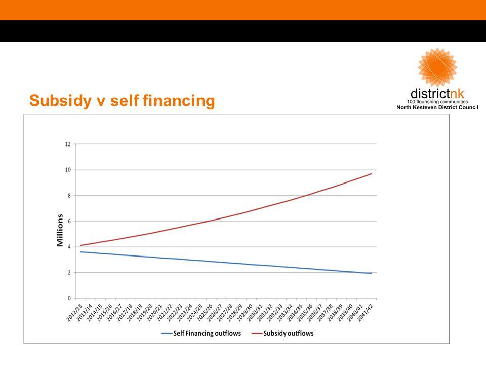 Subsidy v self financing