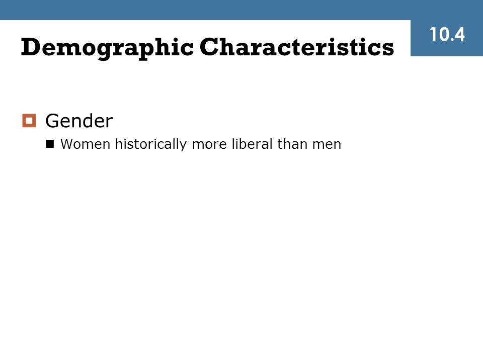 Demographic Characteristics  Gender Women historically more liberal than men 10.4