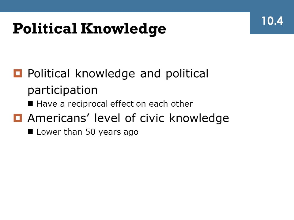 Political Knowledge  Political knowledge and political participation Have a reciprocal effect on each other  Americans' level of civic knowledge Lower than 50 years ago 10.4