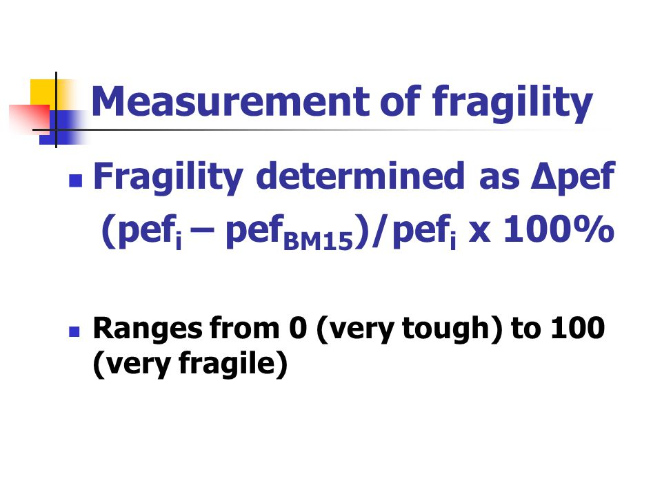 Measurement of fragility Fragility determined as Δpef (pef i – pef BM15 )/pef i x 100% Ranges from 0 (very tough) to 100 (very fragile)