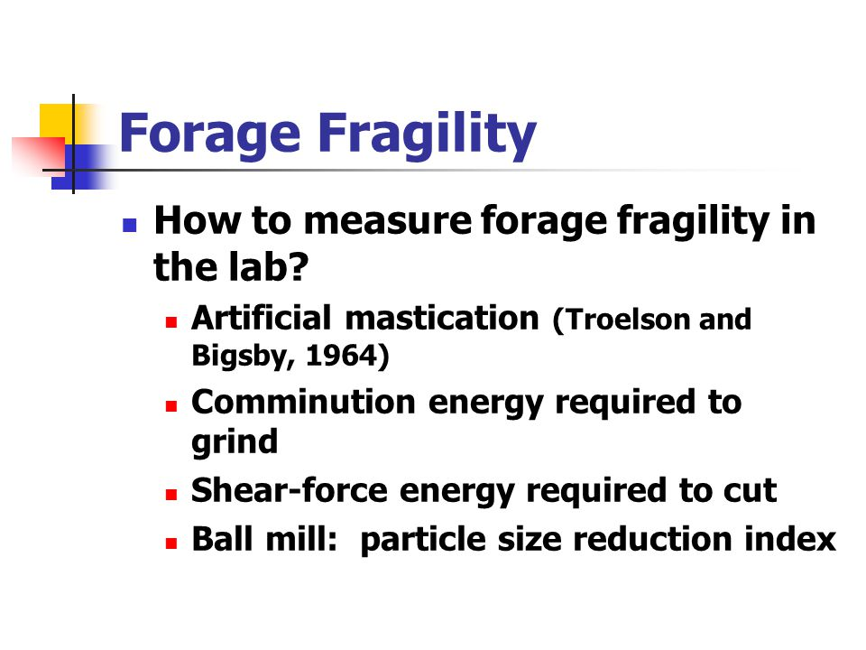 Forage Fragility How to measure forage fragility in the lab? Artificial mastication (Troelson and Bigsby, 1964) Comminution energy required to grind S