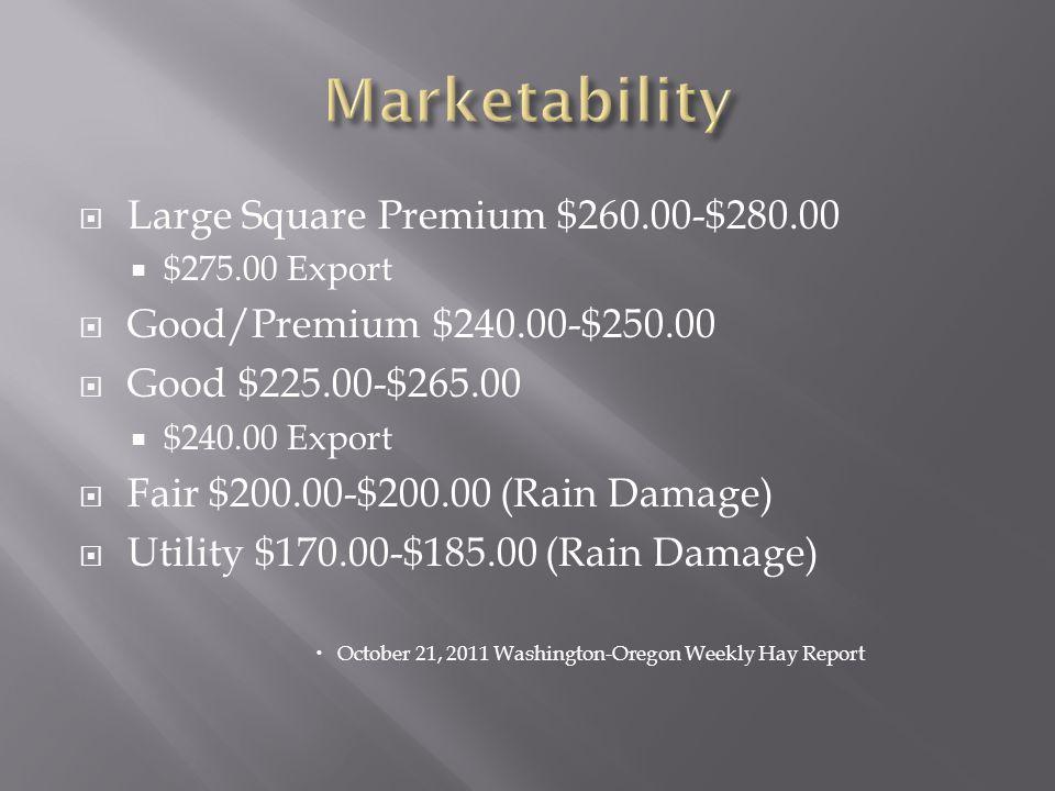  Large Square Premium $260.00-$280.00  $275.00 Export  Good/Premium $240.00-$250.00  Good $225.00-$265.00  $240.00 Export  Fair $200.00-$200.00 (Rain Damage)  Utility $170.00-$185.00 (Rain Damage)  October 21, 2011 Washington-Oregon Weekly Hay Report