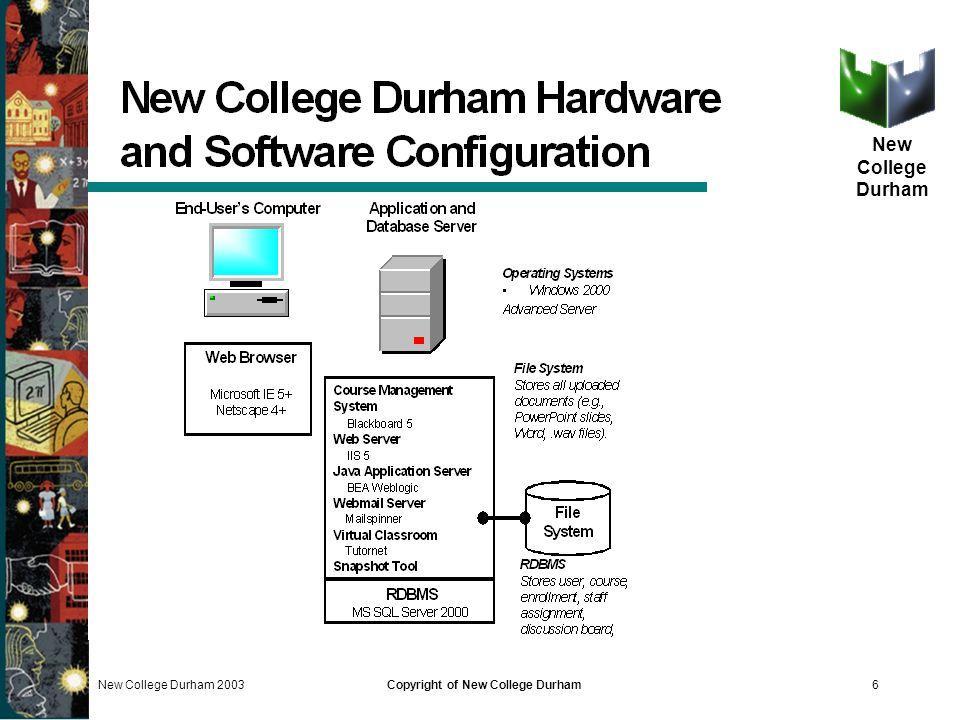New College Durham New College Durham 2003Copyright of New College Durham6