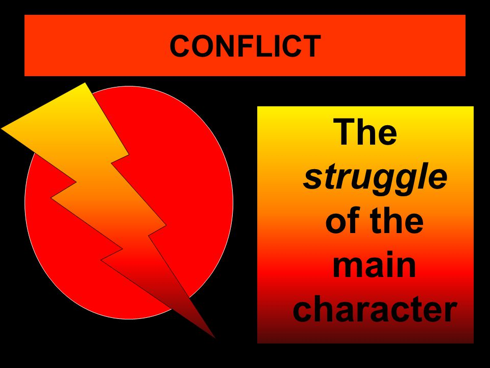CONFLICT The struggle of the main character