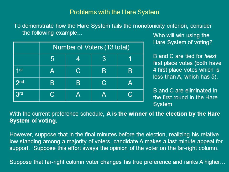 Problems with the Hare System To demonstrate how the Hare System fails the monotonicity criterion, consider the following example… Number of Voters (1