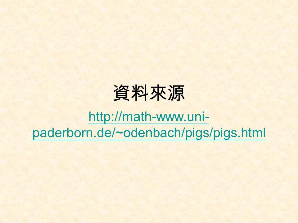 資料來源 http://math-www.uni- paderborn.de/~odenbach/pigs/pigs.html