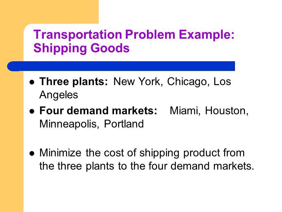 Transportation Problem Example: Shipping Goods Three plants:New York, Chicago, Los Angeles Four demand markets:Miami, Houston, Minneapolis, Portland M