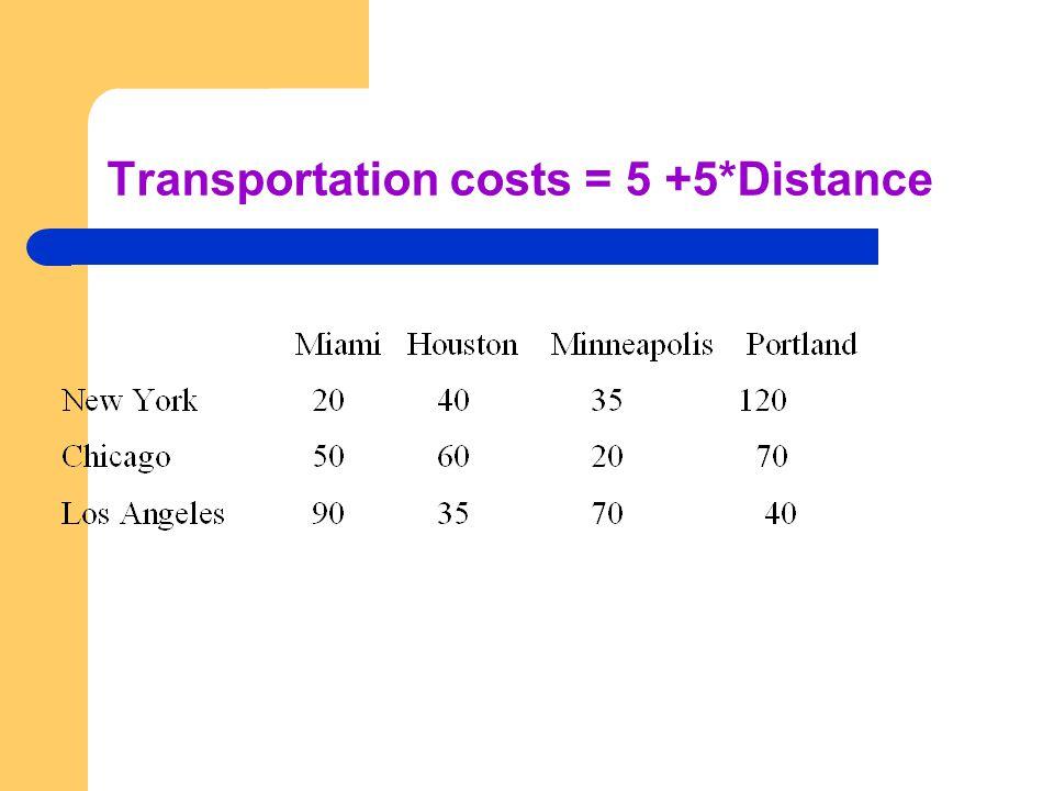Transportation costs = 5 +5*Distance
