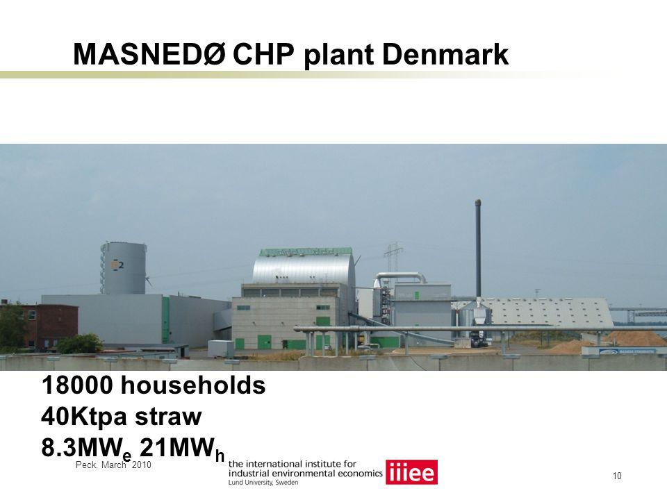 10 MASNEDØ CHP plant Denmark 18000 households 40Ktpa straw 8.3MW e 21MW h