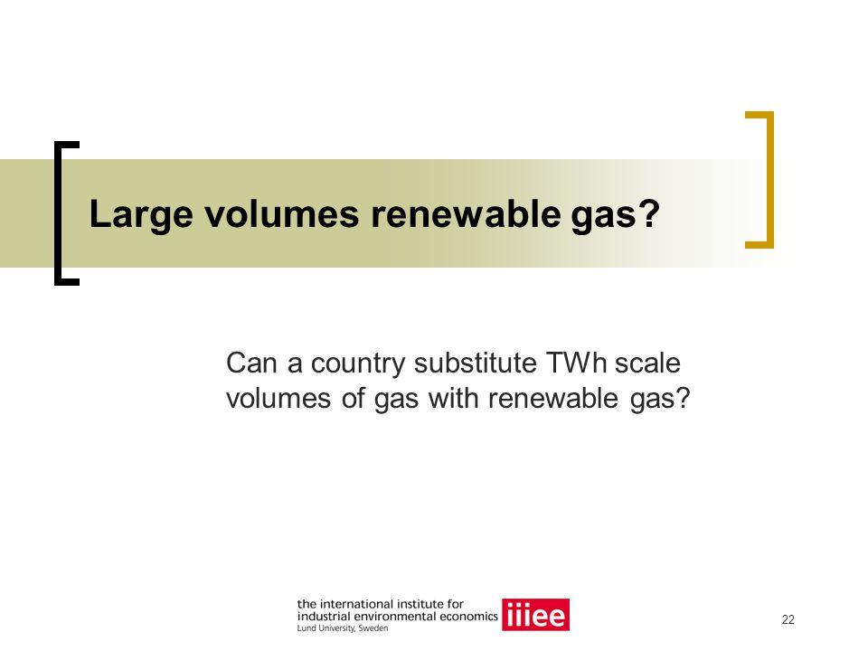 22 Large volumes renewable gas.