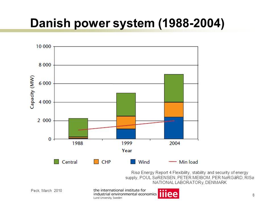 Danish power system (1988-2004) Peck, March 2010 8 Risø Energy Report 4 Flexibility, stability and security of energy supply, POUL SøRENSEN, PETER MEIBOM, PER NøRGåRD, RISø NATIONAL LABORATORy, DENMARK