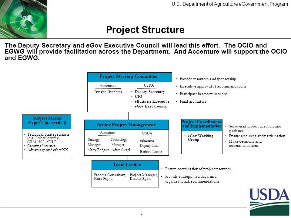 U.S.Department of Agriculture eGovernment Program 8 Experienced Tech Consultant, Daniel C.