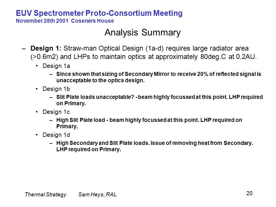 Thermal StrategySam Heys, RAL EUV Spectrometer Proto-Consortium Meeting November 28th 2001 Coseners House 20 Analysis Summary –Design 1: Straw-man Opt