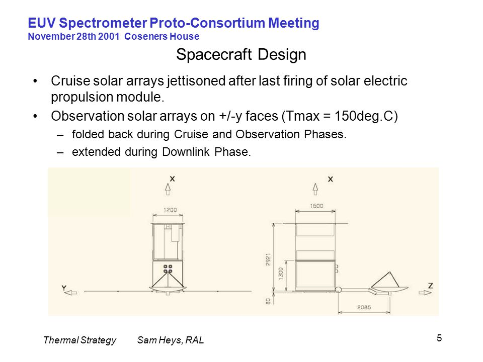 Thermal StrategySam Heys, RAL EUV Spectrometer Proto-Consortium Meeting November 28th 2001 Coseners House 5 Spacecraft Design Cruise solar arrays jettisoned after last firing of solar electric propulsion module.