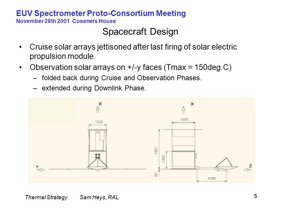 Thermal StrategySam Heys, RAL EUV Spectrometer Proto-Consortium Meeting November 28th 2001 Coseners House 5 Spacecraft Design Cruise solar arrays jett