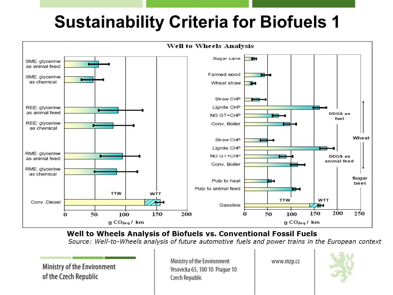 Sustainability Criteria for Biofuels 1 Well to Wheels Analysis of Biofuels vs.